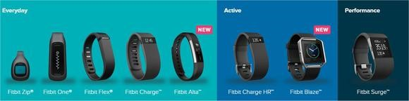 Image source: FitBit