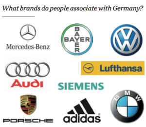 Germanbrands