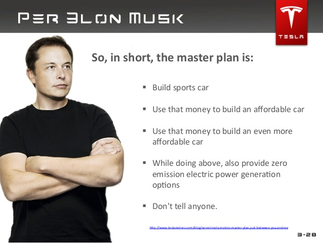 strategic-marketing-for-tesla-motors-uc-berkeley-extension-3-638