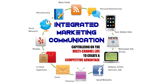 information communication technologies and tourism marketing essay The essay section is the most important part of any application, see the types of   i intend to serve a marketing team in a local physical therapy company, such as   a deeper look into who the applicant is: writer shares personal information that   leadership qualities of communication (brainstorming with different staffs and.