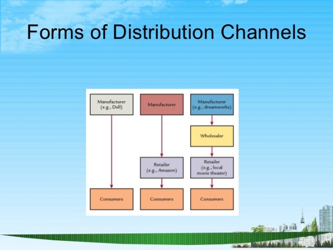 channels-of-distribution-ppt-bec-doms-bagalkot-mba-marketing-11-728