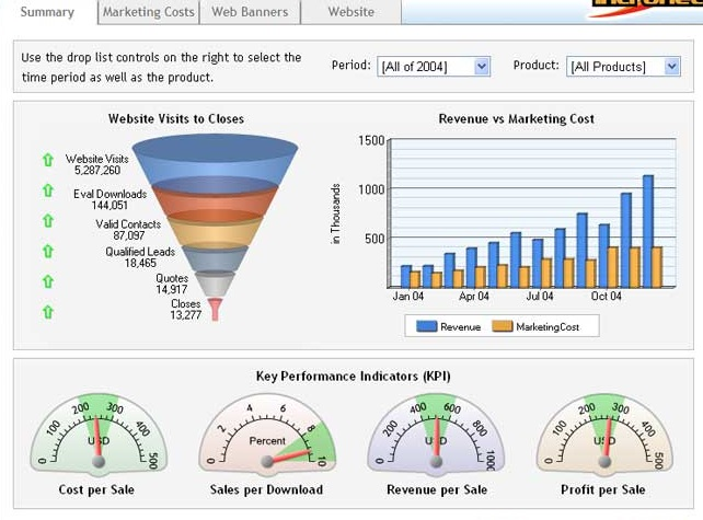 marketing-dashboard 1