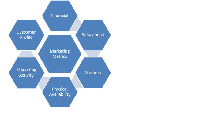 Metrics 1 by Sharp X