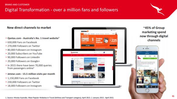 Qantas Investor Day 2015 briefing