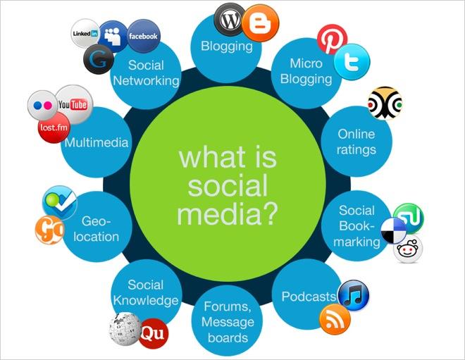 social_media_categories
